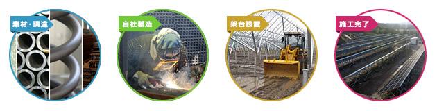 太陽光パネル架台設計